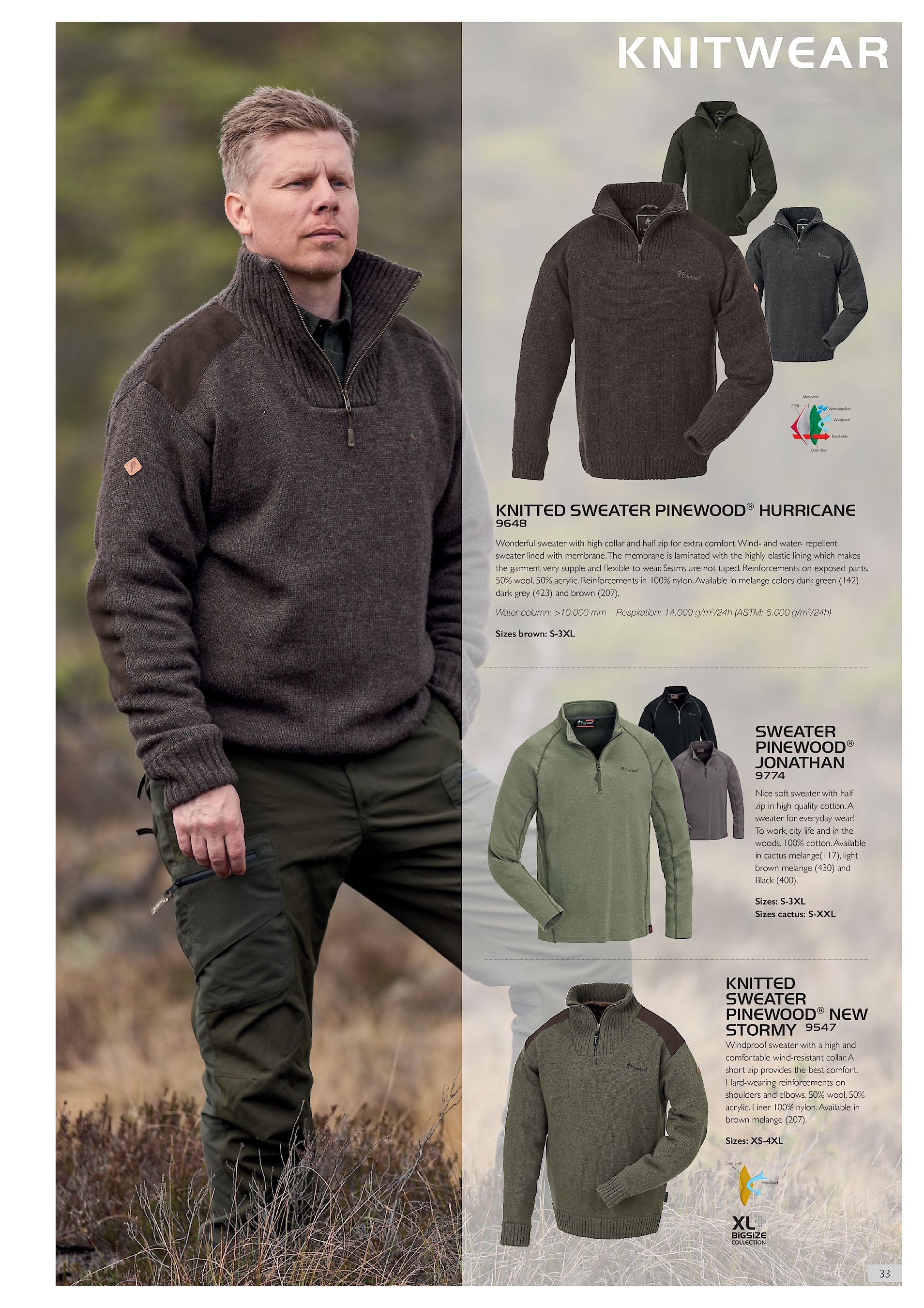 f9da426b4cc0 Wind- and water- repellent sweater lined with membrane. The membrane is  laminated with the highly ...