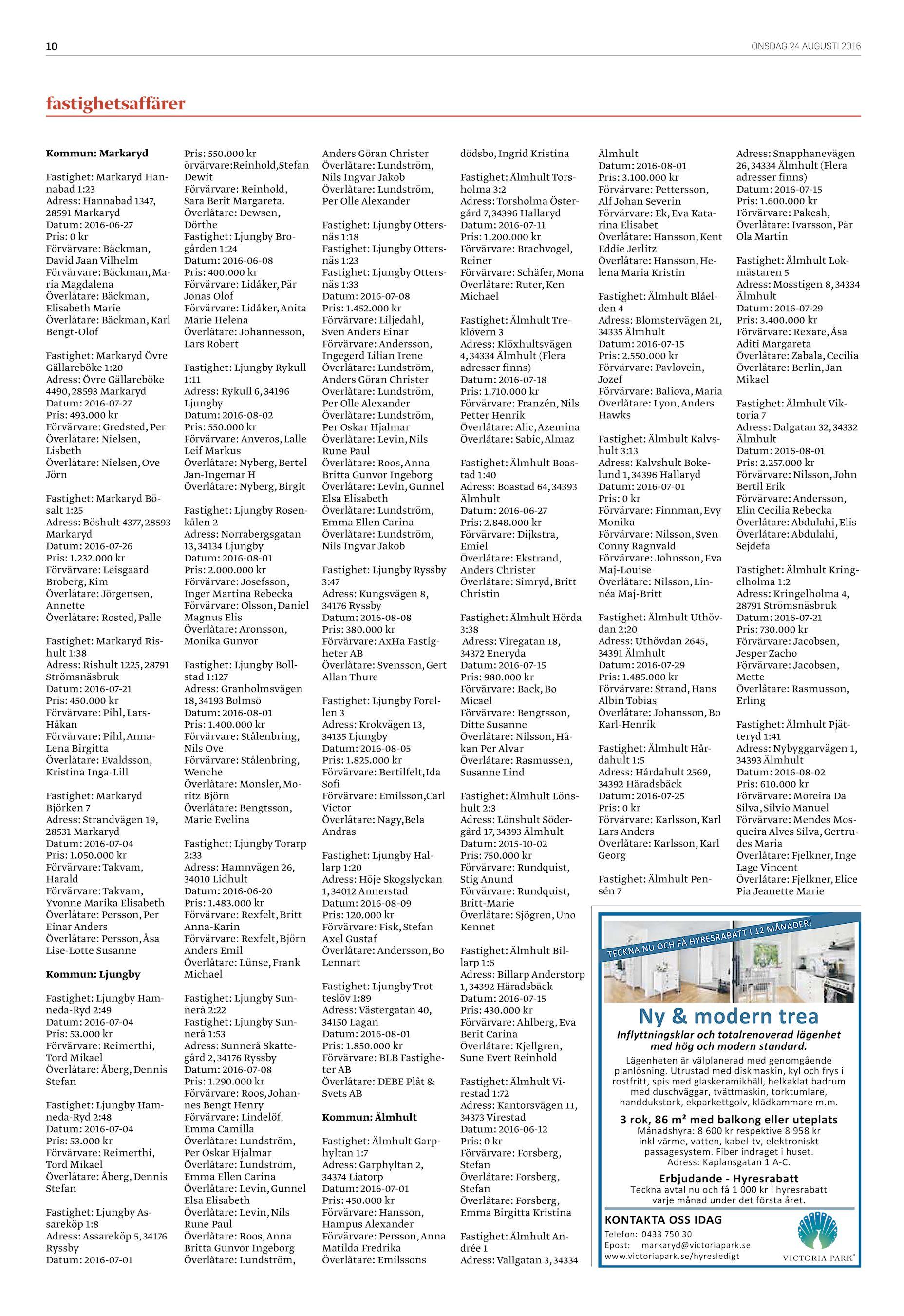 sports shoes 9cd0a e9073 ONSDAG 24 AUGUSTI 2016 10 fastighetsaffärer Kommun  Markaryd Fastighet   Markaryd Hannabad 1 23 Adress  Hannabad 1347, 28591 Markaryd Datum   2016-06-27 Pris  ...